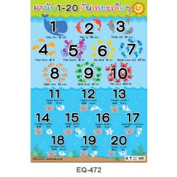 Counting Numbers Paper Posters 1-20 Sea Animals Set EQ-472