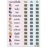 Polypropylene PP Drink Price List Poster EP352