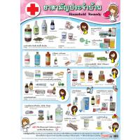 Useful Medicines to Keep At Home Posters EP109