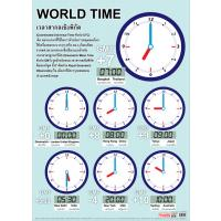 World Time Zone Educational Posters EP114