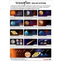 Solar System Educational Posters EP123
