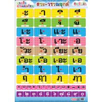 Thai Vowels and Tone Marks Educational Posters EP127