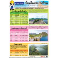 Types of Dams in Thailand Posters EP136