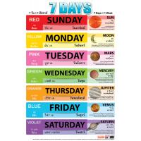 7 Days of the Week Educational Posters ES049