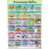 Thai Proverbs and Sayings Educational Posters EP174