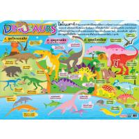 The World of the Dinosaurs Educational Posters EP179