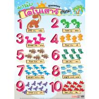 Counting Numbers Educational Posters EP192