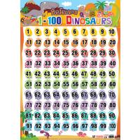 Counting Numbers Educational Posters EP199