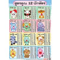 Times Table Educational Poster 2 to 13 EP204