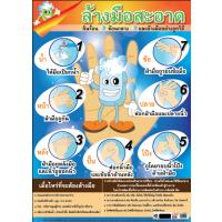 Hands Cleaning Paper Posters EQ145
