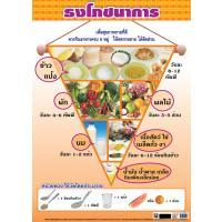 Eat for Health Guidelines Paper Posters EQ512