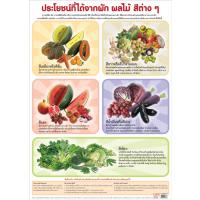 Nutrition from Fruits and Vegetables by colors Paper Poster EQ076