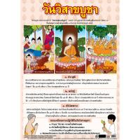 Visakha Bucha Day Paper Educational Posters EQ046