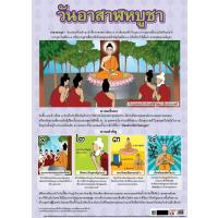 The Day Before The Buddhist Lent Paper Educational Posters EQ047