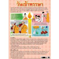 First Day of The Buddhist Lent Paper Educational Posters EQ048
