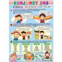 English Grammar Conjunctions Educational Posters EP246