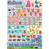 Counting Numbers Educational Posters EP215