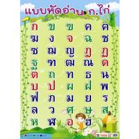 Thai Alphabet Educational Posters EP212