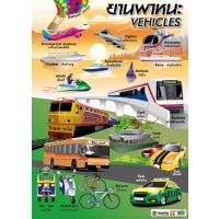 Mode Of Transportations Educational Posters EP269