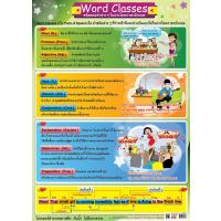 English Grammar Word Classes Educational Posters EP274