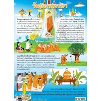End of Buddhist Lent Day Poster EP298