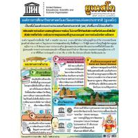 UNESCO Educational Posters EP332