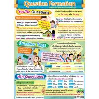 English Question Formation Educational Posters EP339