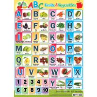 English Alphabet Educational Posters ABC Fruits and Vegetables EP342