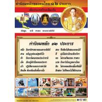 The Core Values of the Thai people Posters EP370