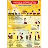 Wai Thai culture which represents various aspects of Thai honorific system Paper Posters EQ171