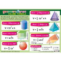 Volume Formulas Educational Paper Posters EQ311