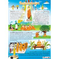 End of Buddhist Lent Day Paper Educational Posters EQ298