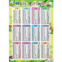 Times Tables Educational Paper Posters 14-25 EQ097