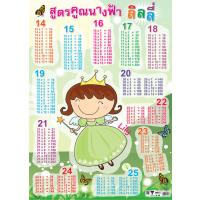 Times Tables Educational Paper Posters 14-25 EQ143
