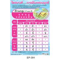 Classes Of Thai Consonants and Tone Marks - high class consonants Educational Posters EP391