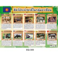 National Animals of ASEAN Countries Paper Posters EQ389