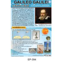 Galileo Galilei Educational Paper Posters EQ394