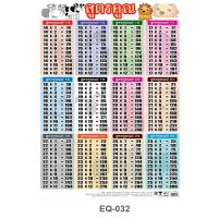 Times Tables Educational Paper Posters EQ032