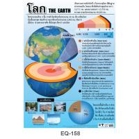 The Earth Educational Paper Posters EQ158