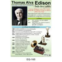 Thomas Alva Edison Educational Paper Posters EQ165