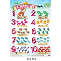 Counting Numbers Educational Paper Posters EQ192