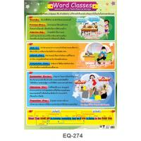 English Grammar Word Classes Educational Paper Posters EQ274