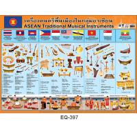 ASEAN Traditional Musical Instruments Paper Posters EQ397