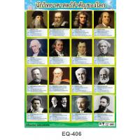 World Greatest Scientists Paper Poster EQ406