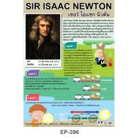 Sir Isaac Newton Plastic Posters EP396