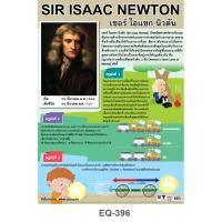 Sir Isaac Newton Educational Paper Posters EQ396