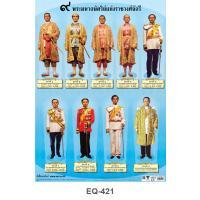 The Nine Kings of the Chakri Dynasty Paper Posters EQ421