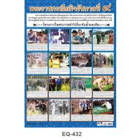 Activities of His Majesty King Bhumibol Adulyadej - Royal Development Project Paper Posters EQ432