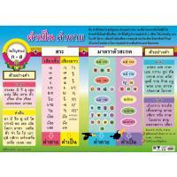 Long and Short Thai Vowel Syllable Paper Posters EQ434