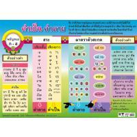 Long and Short Thai Vowel Syllable Educational Posters EP433